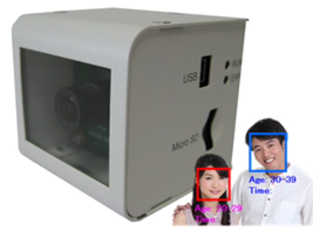 Age and Gender Detection Camera