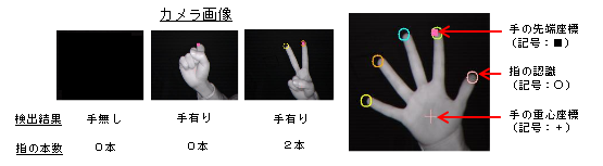 gesture recognition camera_output data_.png